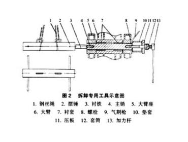 自制工具 解决重型起重机大臂主销拆卸难题