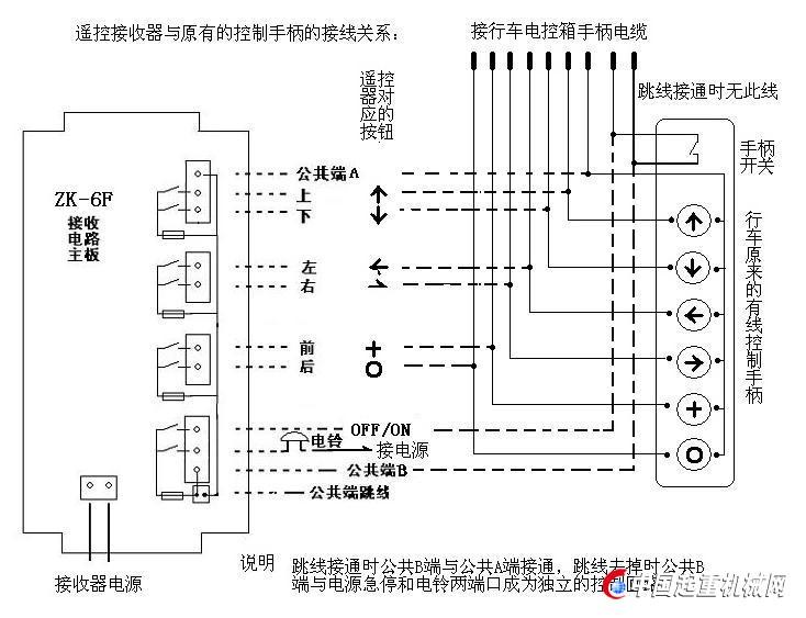 zk-6f智能电动葫芦行车遥控器