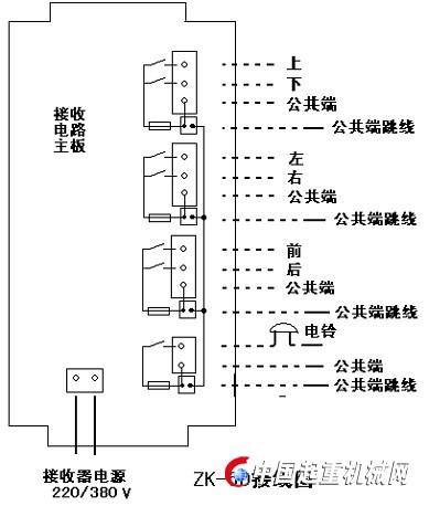 zk-6d电动葫芦行车遥控器