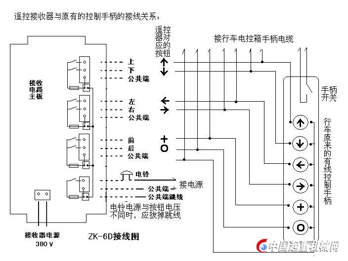 认真阅读zk-6d遥控器说明书,搞清遥控接收器与原来控制手柄的接线关系