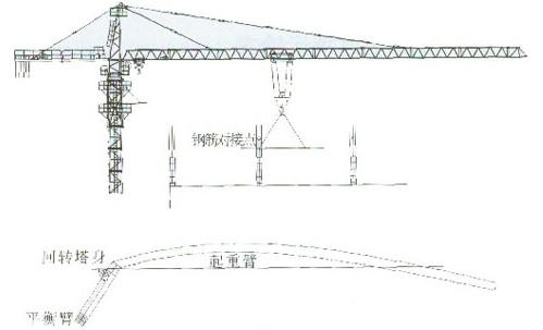 塔机吊钩高度限位器的位置图片