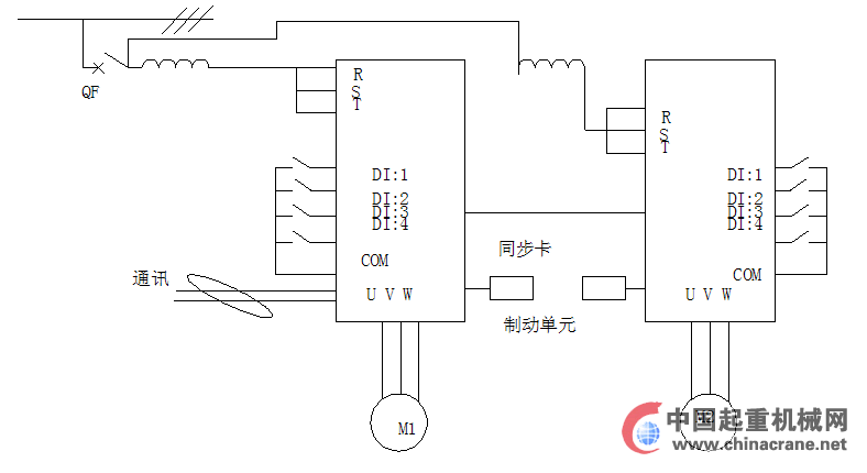 HPVFC为矢量变频器,具有低频力矩输出,同步主从设计,多路模拟信号输出,各种控制模式。所以,在很多变力矩场合,譬如:绞车、起重、转炉、破碎机、球磨机等低频力矩要求全力矩输出、力矩变化复杂的设备上具有较大的应用优势。对于力矩变化大及制动力矩复杂的场合,采用索肯和平HPVFV(矢量)、HPVFC(起重)、HPVFQ(四象限)变频器可以大大简化电气控制的要求,具有较强的安全性和经济性,可在一定程度上推动国家节能减排事业的发展。