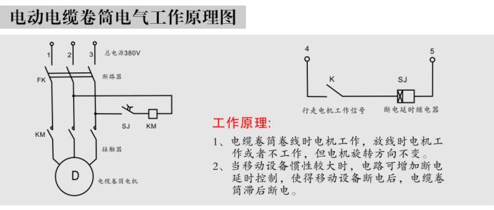 电动电缆卷筒工作原理图