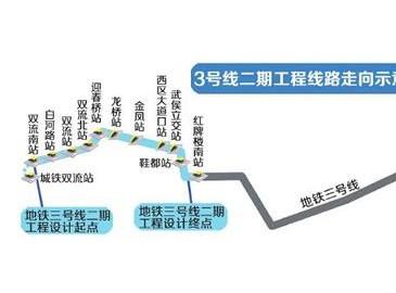 成都地鐵3號線南北延線站點公布 年底正式開工
