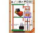杭州液壓升降機,杭州升降機,杭州液壓 貨梯