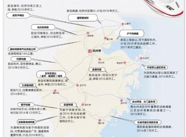 浙江铁路建设掀新一轮高潮 2020年前再建16条线路