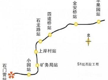 北京首条中低速磁浮交通线路S1线全线开工