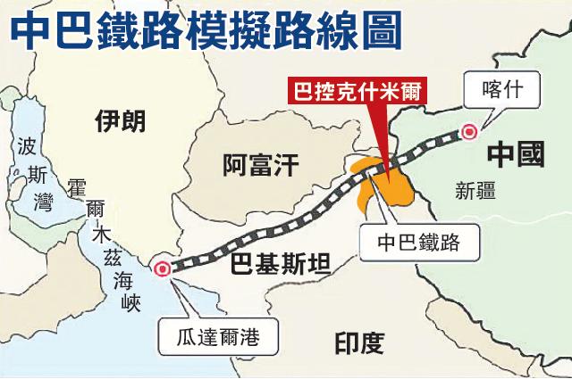 并将其向北延伸,经中巴边境口岸红其拉甫连至喀什图片