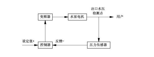 电路 电路图 电子 原理图 539_201