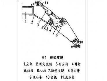 汽车起重机支腿结构;液压支腿的几种形式介绍图片