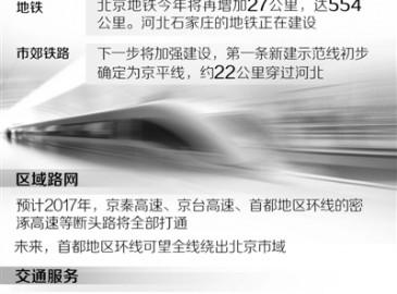 京津冀过去与未来对比 轨道交通扛大梁打通经脉