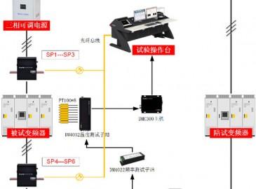 變頻器試驗臺方案測試系統解決方案及特點講解