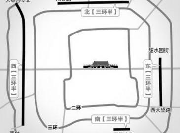比三环多半环,北京将建3.5环!
