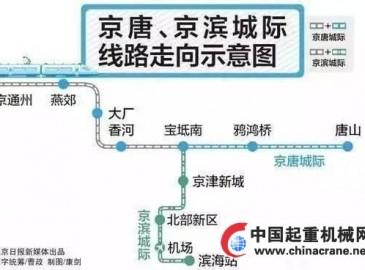 京滨城际铁路规划图公示 将在京津新城设立高铁站