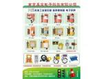 南京禹宝电子科技有限公司15295597778