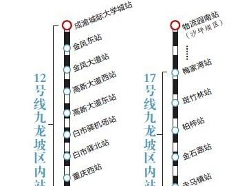 重庆轨道12号、17号线部分站点出炉 快速路二纵线快速推进