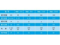 合动智能HM50智能体感式助力机械手
