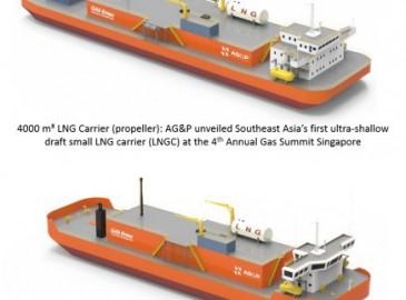 AG&P推出業界首創超淺吃水4000— 8000m3液化天然氣運輸船