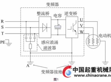 吊篮电机控制实物接线图
