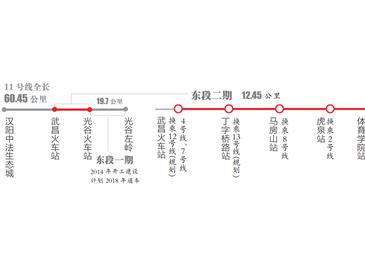 武汉轨道交通11号线东段二期土建预埋工程开工