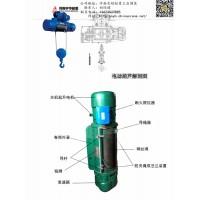 亳州现货供应电动葫芦维修手拉葫芦刘经理13673527885
