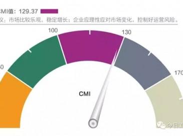 工程机械7月CMI指数环比小幅降低 预计市场将进入年度淡季