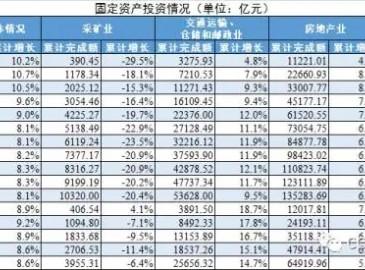 2017年6月宏观经济数据简报