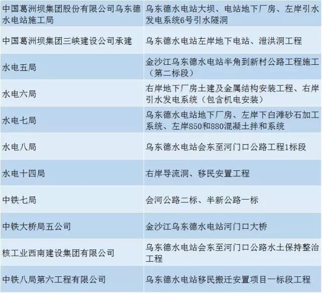 铁军王牌包括国中国水电看电建:世界水电图纸看中水电园林图片