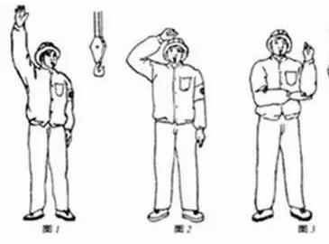 起重吊装常用指挥手势图解!