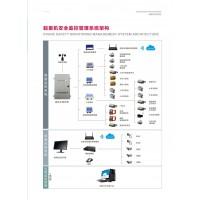 佳木斯桥式起重机安全监控系统-15936505180河南恒达