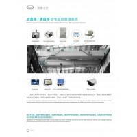 松原市冶金铸造吊起重机安全监控管理系统15936505180