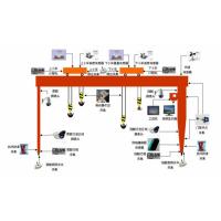 合肥起重机/行吊安全监控系统