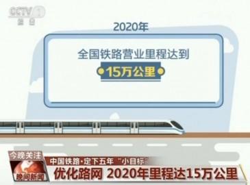 """中国铁路定下五年""""小目标""""2020年高铁里程达3万公里"""