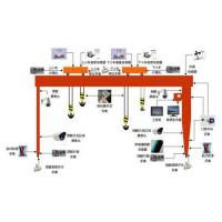 起重机监控系统专业生产 13613734646