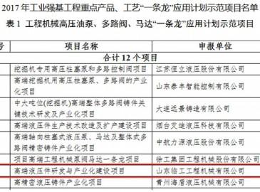 山東臨工入選國家工業強基工程示范企業名單