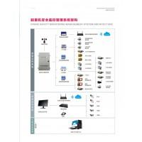起重机安全监控系统完善的售后服务,获得各种专利技术-河南恒达