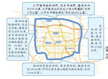 鄭州四環將快速化!全長93公里 高架設計時速80公里