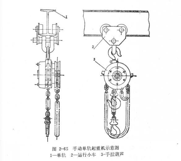 手拉葫芦工作原理及结构图说明-史上最详细