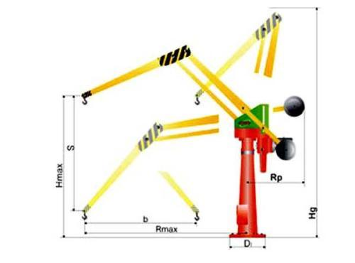洛阳液压平衡吊 机械手液压柱吊哪家好平衡吊品牌
