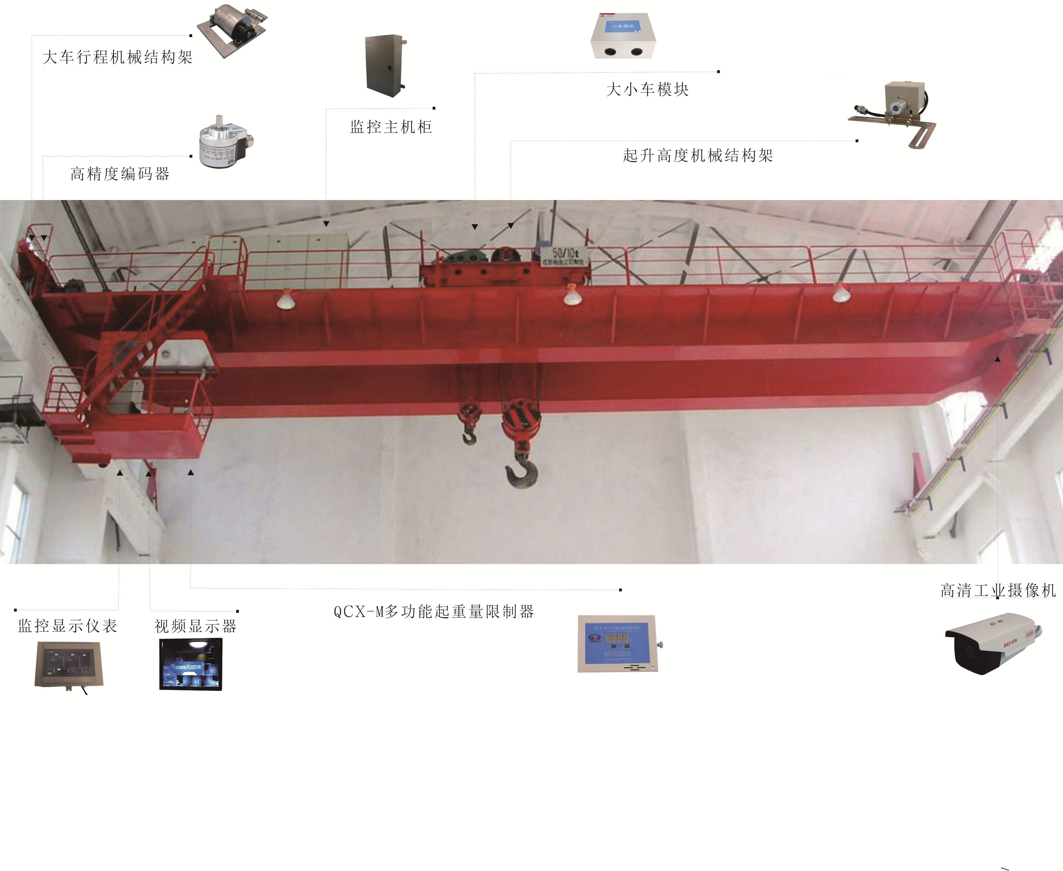 冶金吊修改安全监控管理系统