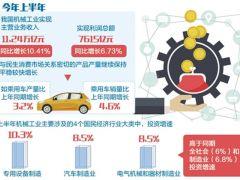 机械工业:内生动力增强 投资恢复增长