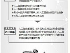 广东新一代人工智能发展规划:核心产业规模到2020年超500亿