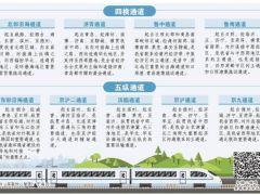 """山东综合交通网中长期发展规划发布 构建""""四横五纵""""大通道"""