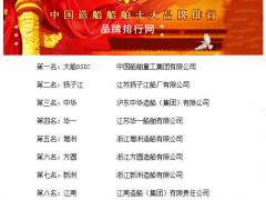 """""""2018年度中国造船船舶十大品牌总评榜""""荣耀揭晓!"""