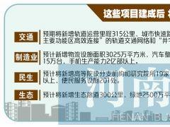 """未来两年的郑州 计划开发""""地下城"""""""