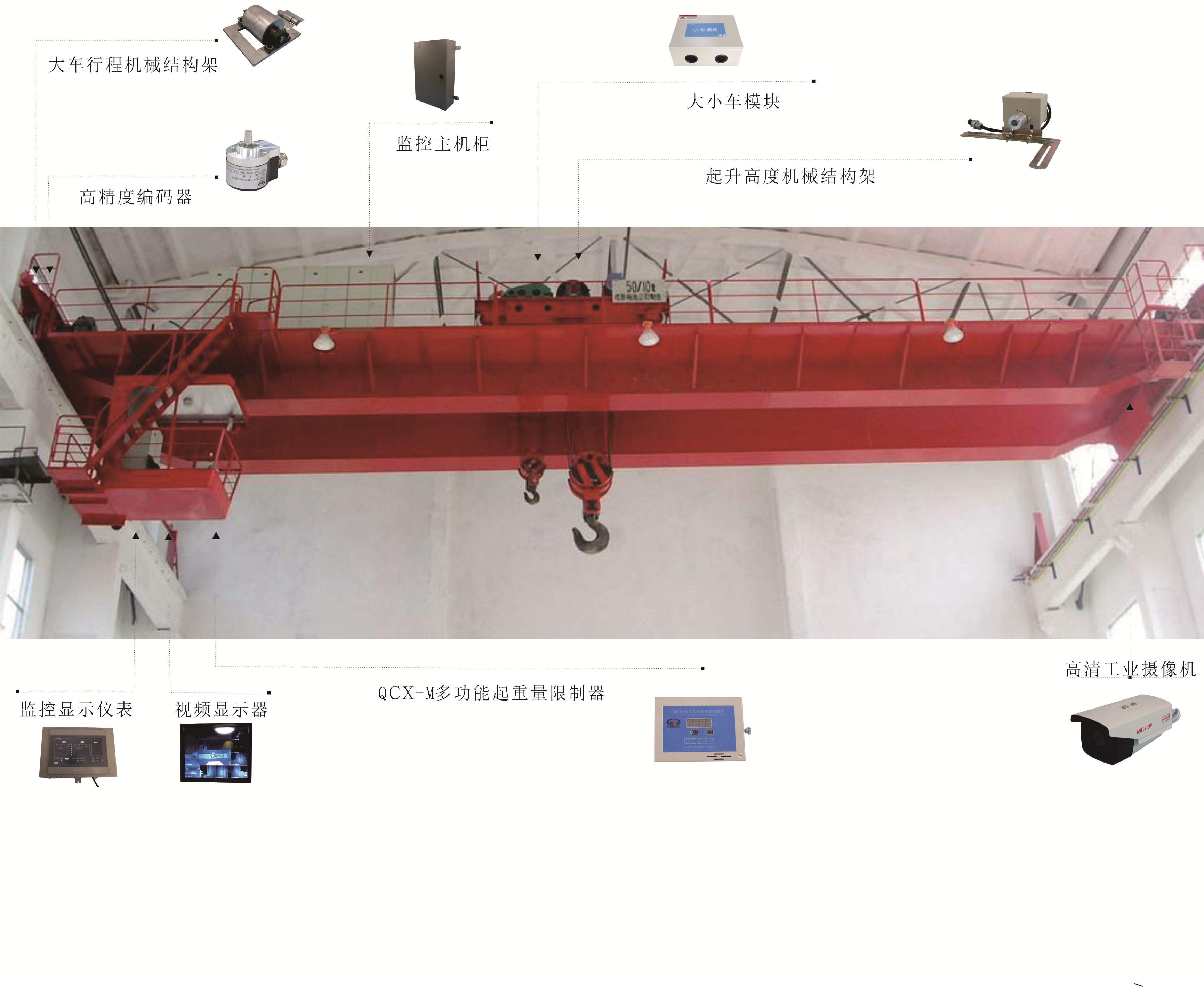 青岛起重机安全监控管理系统专业生产河南恒达