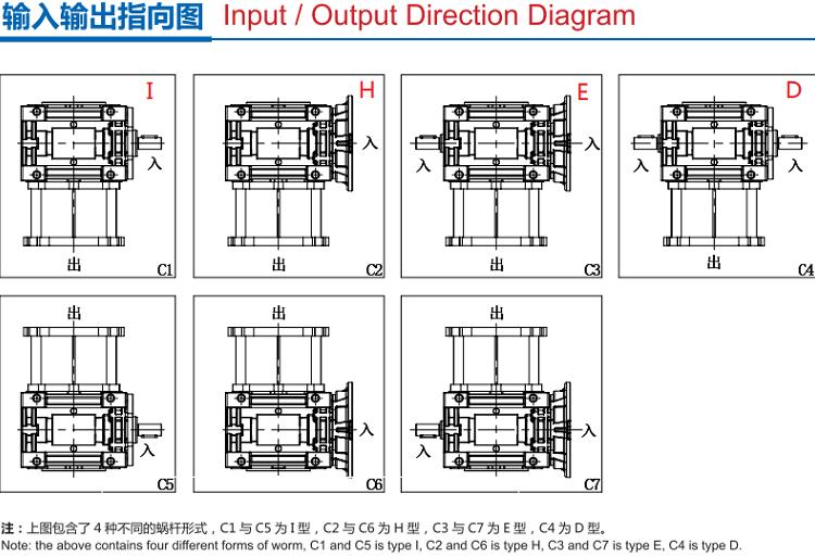 郏县RV减速机|NMRV减速机|RV蜗轮减速机|涡轮减速机