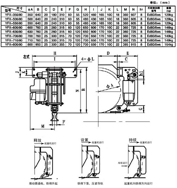 YFX系列防风铁楔制动器._02